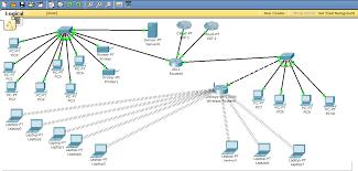 membuat jaringan lan dengan cisco packet tracer merancang jaringan small office menggunakan cisco packet tracer