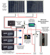 rv diagram solar wiring diagram camping r v wiring outdoors