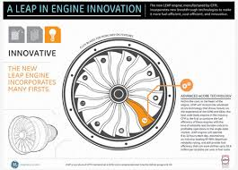 leap design a leap into the future new design will drive jet engine