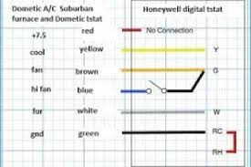 honeywell thermostat rth221 wiring diagram honeywell wiring