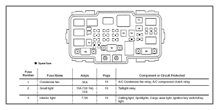 wiring wiring diagram of acura rsx fuse box 04571 oil pressure