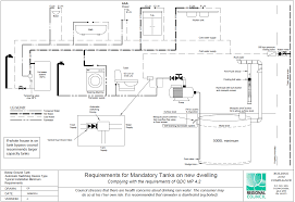 info 026 requirements for installation of rainwater tanks