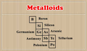 Periodic Table Metalloids Groups With Metalloids Ck 12 Foundation