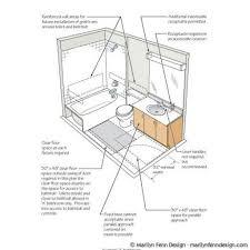 Wheelchair Accessible Bathroom Floor Plans Ada Bathroom Designs Ada Handicap Bathroom Floor Plans
