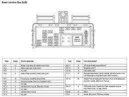 2004 mustang fuse box 2003 mustang fuse box diagram wiring diagrams