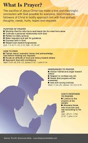 20 bible verses about prayer faithgateway