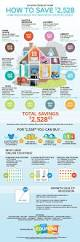 coupon codes at home infographic how to save 2 528