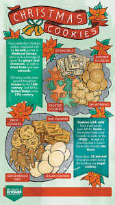 christmas cookies infographic above u0026 beyondabove u0026 beyond