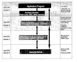 patent us7103914 trusted computer system google patents