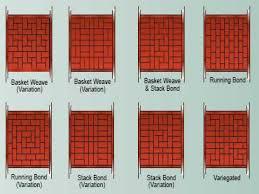 Brick Paver Patio Cost Estimator Sidewalk Paver Designs Brick Paver Patio Cost Calculator Paver