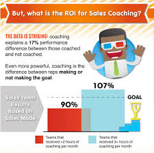 29 interview questions answers to find the best sales