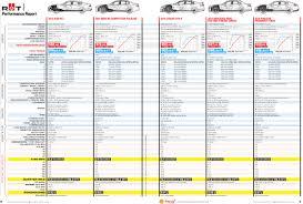 porsche sedan models comparison audi rs7 bmw m5 competition package jaguar xfr s