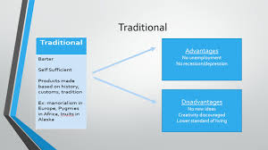 Ideas Of Advantages And Disadvantages Economic Systems And Theorists Ppt Video Online Download