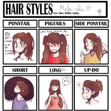 Melody Meme - hairstyle meme melody by superadele on deviantart