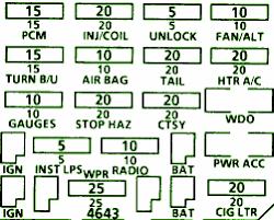 1994 buick century front view fuse box diagram u2013 circuit wiring