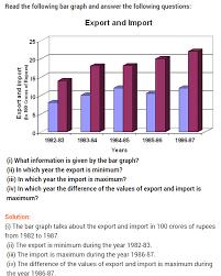 data handling ncert extra questions for class 8 maths ncert