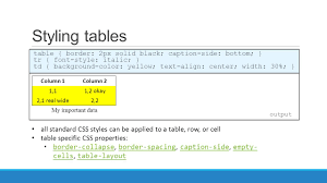 Css Table Border Color Lecture 16 Sql And Html Tables Ppt Online Download
