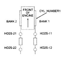 2001 ford f150 oxygen sensor location i a 2006 f150 supercrew 5 4l the oxygen sensor is bad how