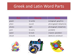 what is the latin root meaning light lesson 27 grand canyon a trail through time ppt video online