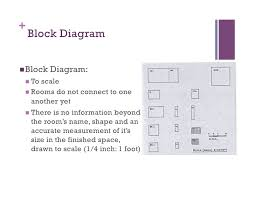 Scale Floor Plan Floor Plans