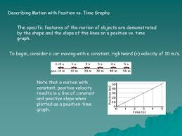 describing motion the graphs part ii u2026 ppt video online download