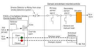 belimo motorized valve wiring diagram belimo free wiring diagrams