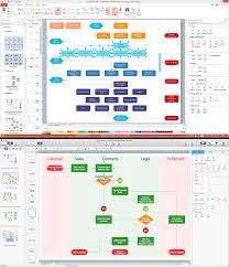 Energy Flow In Plants Concept Map Warehouse Flowchart Flow Chart Example Workflow Diagram Process