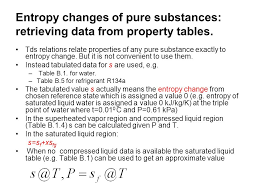 Water Properties Table Entropy Changes Of Pure Substances Retrieving Data From Property