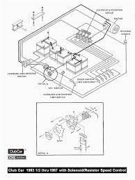 ez golf cart charger wiring diagram harley motor amazing electric