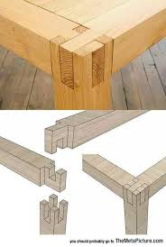 how to wood woods woodworking and wood working