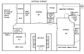 nbc studios floor plan