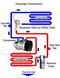 automotive ac diagram diagrams for car repairs pinterest