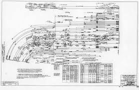 Penn Station Floor Plan by Www Nycsubway Org Ind 8th Avenue Line