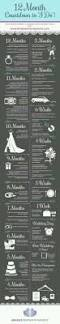 10 useful wedding planning infographics to give some ideas and