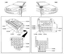 1999 volvo c70 fuse box 1999 wiring diagrams instruction