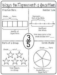 free fraction strips feel free to download the template and try