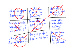 tic tac toe u2013 setting discussion goals u2013 tekhnologic