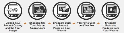 will amazon match prices on black friday 10 best price comparison shopping engines u0026 websites compare