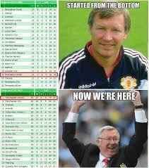 English Premier League Memes - sir alex ferguson retires best internet memes