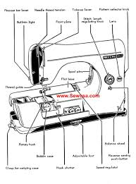 necchi model 542 544 lydia mk2 sewing machine instruction manual