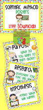 Scientific Method Worksheet For Kids Notebooking On Scientific Method Good Way To Start Out The Year