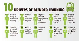 implementing blended learning in k 8 math white paper