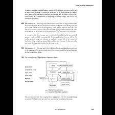 ncidq prac 2 0 practice exam problems paperback u2022 qpractice
