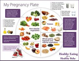 maha my life iron during pregnancy iron rich foods for pregnancy