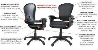 Office Chair Back Support Design Ideas Proper Posture Desk Chair Impressive Posture Office Chair