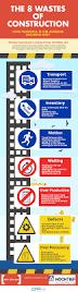best 25 construction business cards ideas on pinterest