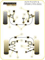 powerflex bushes for alfa romeo gtv u0026 spider 2 0 u0026 v6 916 1995 20