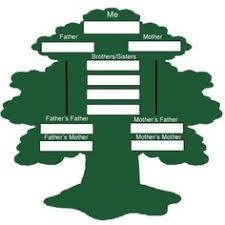 family tree templates genealogy pinterest family trees
