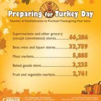 thanksgiving day 2013 offers in usa page 3 divascuisine
