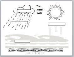 water cycle activities resources and a writing freebie all